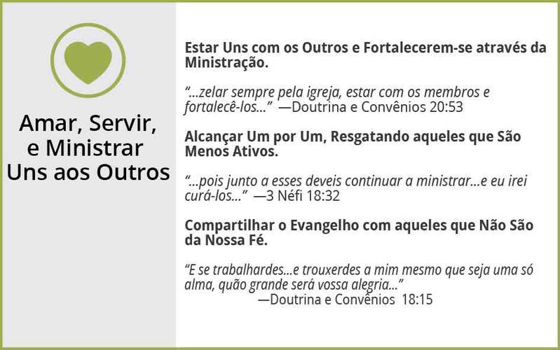Amar, Servir e Ministrar Uns aos Outros